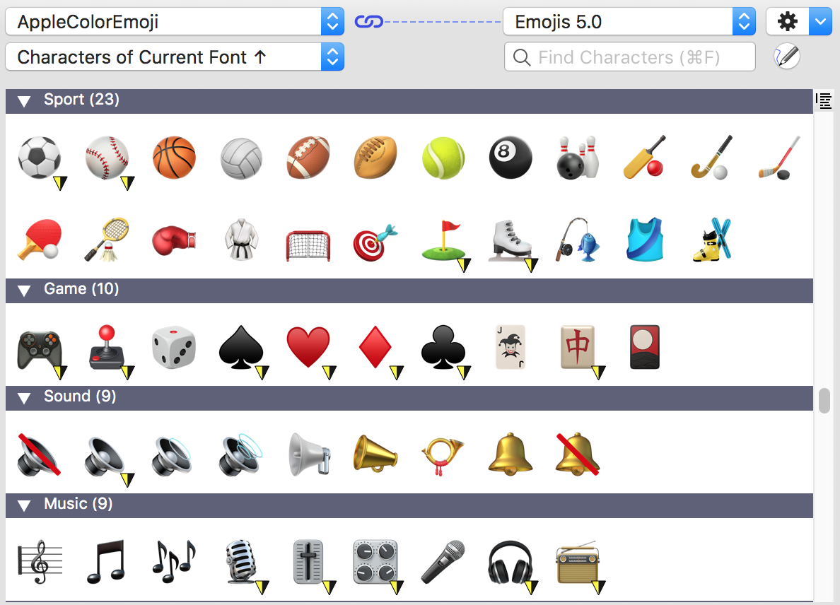Popchar x features new in popchar 8 is the possibility to arrange characters in the way you want to see them unicode defines a standard numbering scheme buycottarizona Gallery